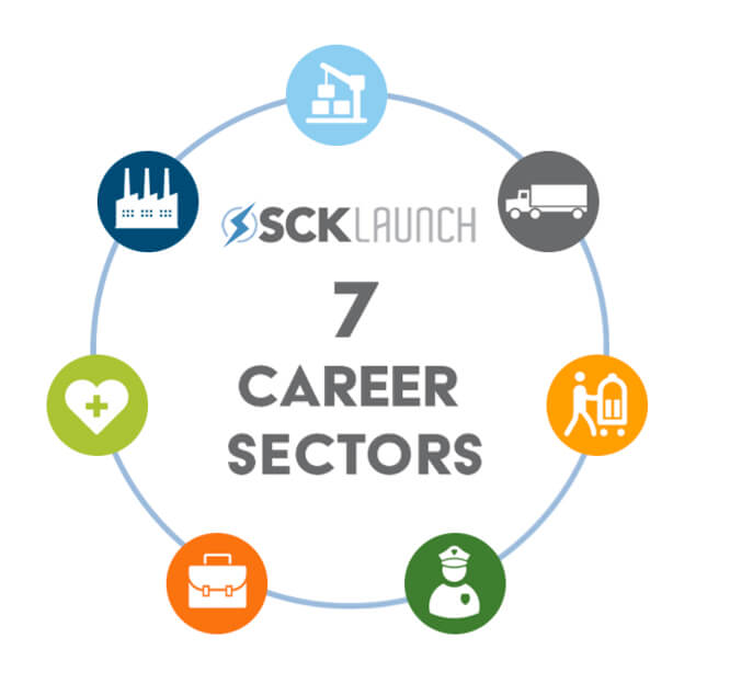 sck-career-sectors