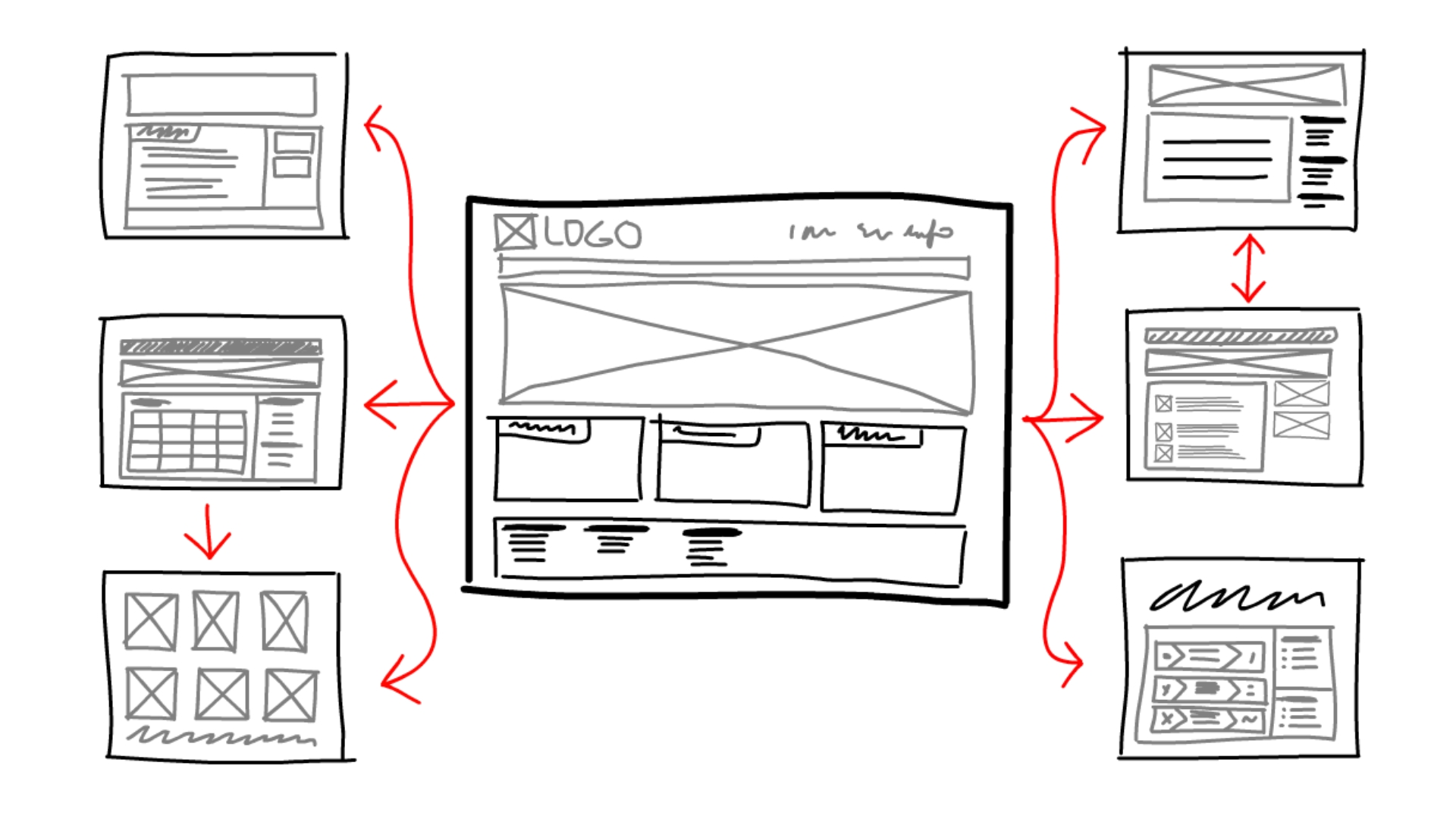 website-wireframes-drawing